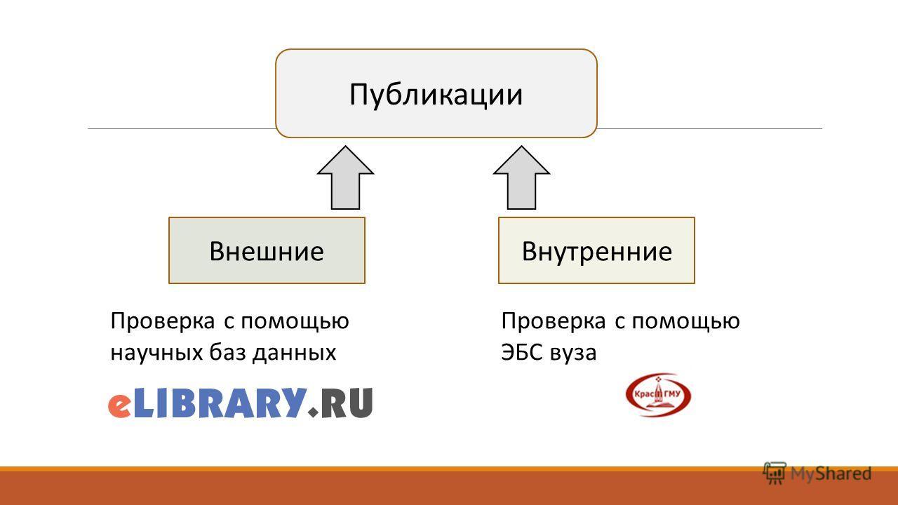 Публикации ВнешниеВнутренние Проверка с помощью научных баз данных Проверка с помощью ЭБС вуза