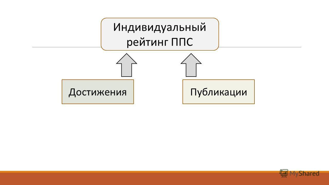 Индивидуальный рейтинг ППС ДостиженияПубликации