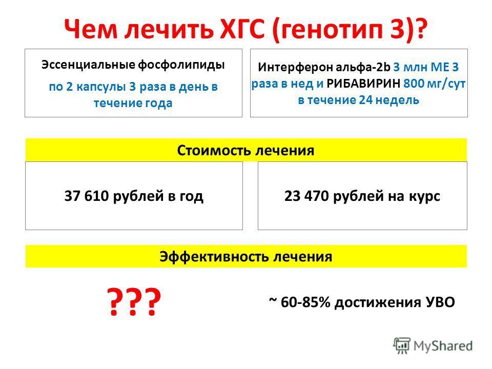 Чем лечить ХГС (генотип 3)? Эссенциальные фосфолипиды по 2 капсулы 3 раза в день в течение года Интерферон альфа-2b 3 млн МЕ 3 раза в нед и РИБАВИРИН 800 мг/сут в течение 24 недель Стоимость лечения 37 610 рублей в год 23 470 рублей на курс Эффективн
