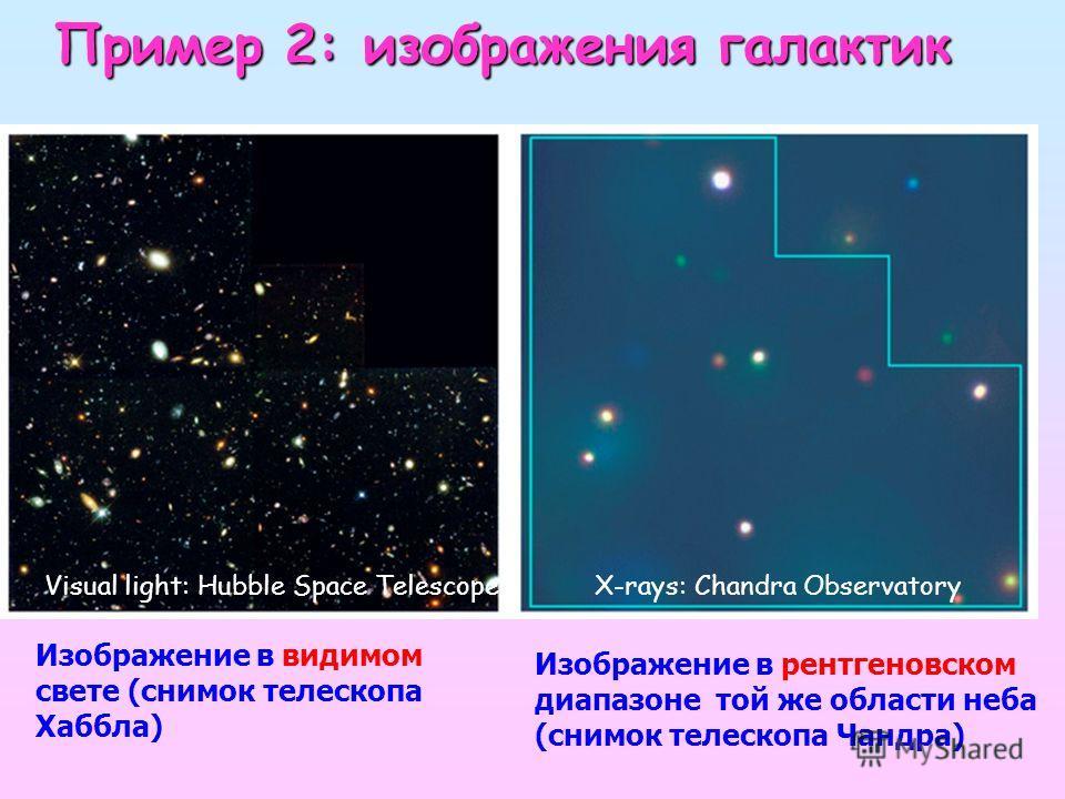 Visual light: Hubble Space Telescope X-rays: Chandra Observatory Пример 2: изображения галактик Изображение в видимом свете (снимок телескопа Хаббла) Изображение в рентгеновском диапазоне той же области неба (снимок телескопа Чандра)
