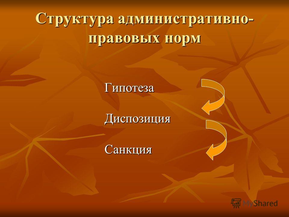 Структура административно- правовых норм ГипотезаДиспозицияСанкция