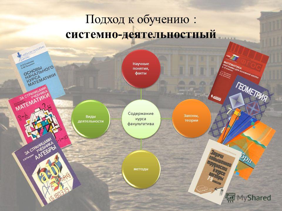 Подход к обучению : системно-деятельностный Содержание курса факультатива Научные понятия, факты Законы, теории методы Виды деятельности