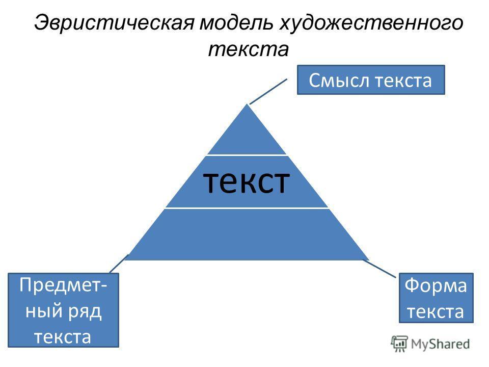 Смысл текста текст Эвристическая модель художественного текста Форма текста Предмет- ный ряд текста