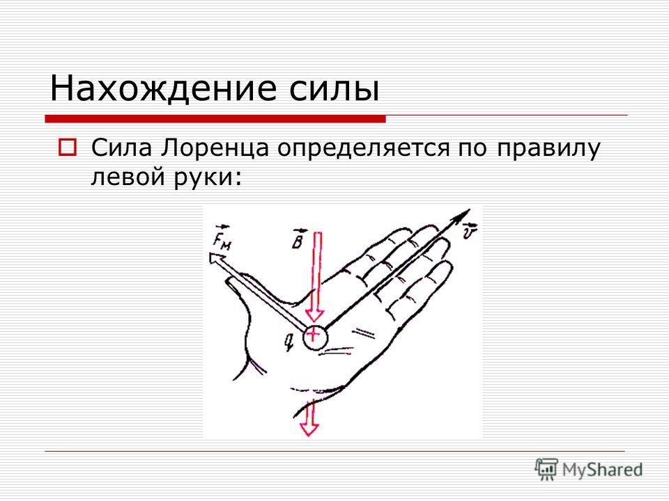 Нахождение силы Сила Лоренца определяется по правилу левой руки: