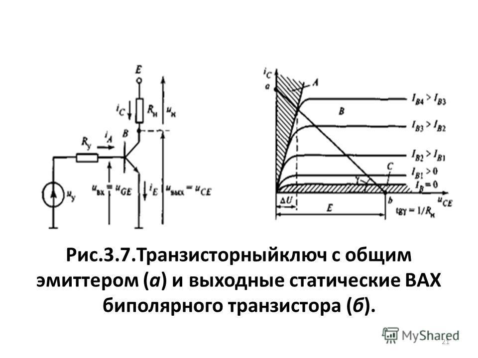 21 Рис.3.7.Транзисторныйключ с общим эмиттером (а) и выходные статические ВАХ биполярного транзистора (б).
