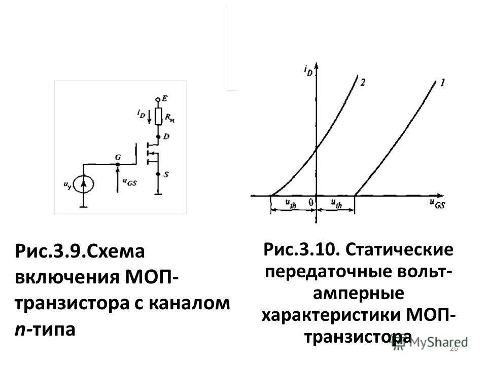 Рис.3.9.Схема включения МОП- транзистора с каналом n-типа Рис.3.10. Статические передаточные вольт- амперные характеристики МОП- транзистора 26
