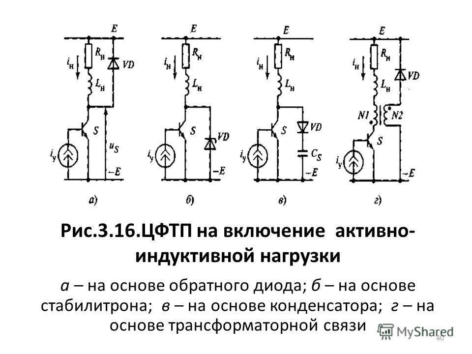 Рис.3.16.ЦФТП на включение активно- индуктивной нагрузки а – на основе обратного диода; б – на основе стабилитрона; в – на основе конденсатора; г – на основе трансформаторной связи 40