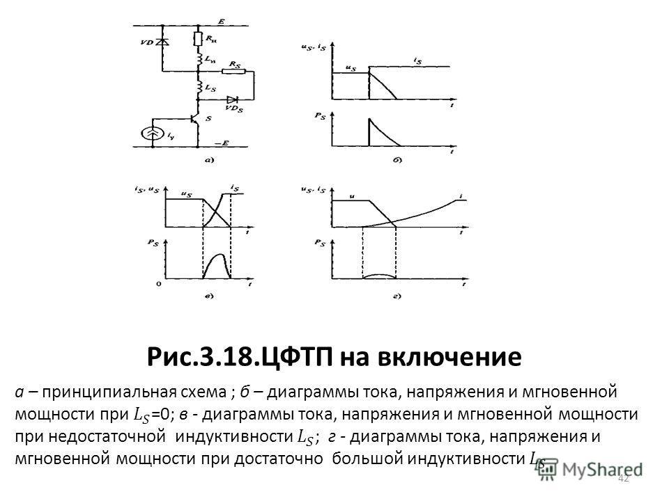 Рис.3.18.ЦФТП на включение 42