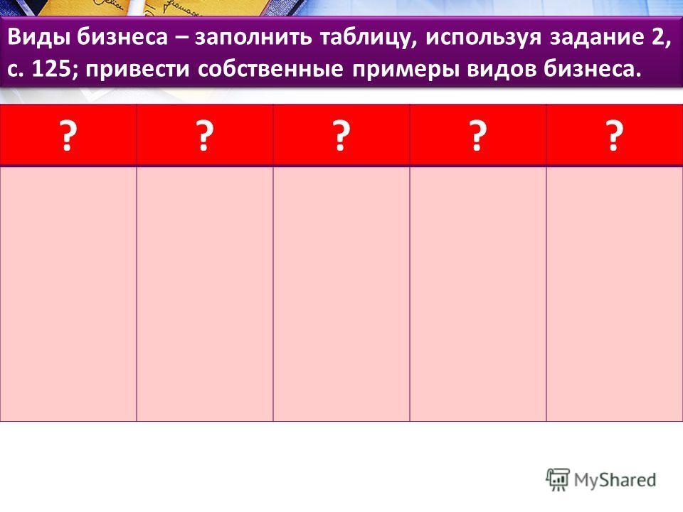 ????? Виды бизнеса – заполнить таблицу, используя задание 2, с. 125; привести собственные примеры видов бизнеса.