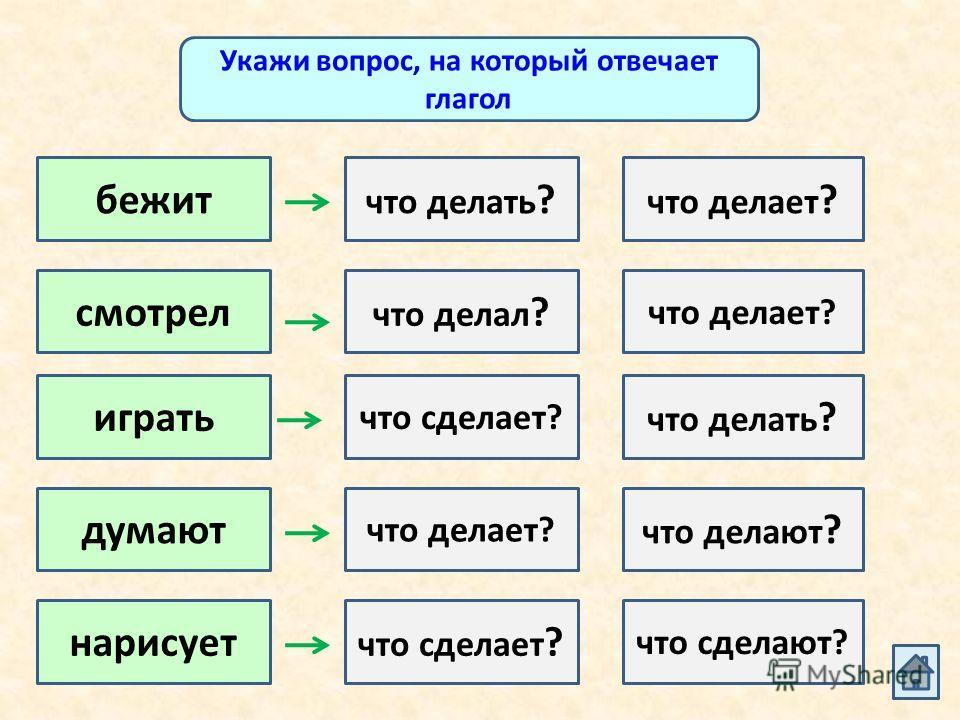 Укажи вопрос, на который отвечает глагол бежит смотрел нарисует играть думают что делать ? что делает ? что делал ? что делает? что делать ? что сделает? что делает? что делают ? что сделает ? что сделают?