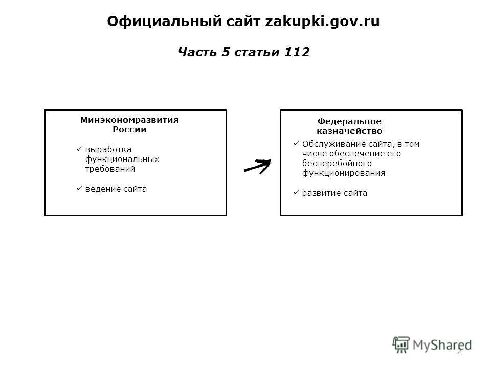 2 Официальный сайт zakupki.gov.ru Часть 5 статьи 112 Обсуждение на zakupki.gov.ru информации, включенной в план-график Обслуживание сайта, в том числе обеспечение его бесперебойного функционирования развитие сайта Федеральное казначейство Минэкономра