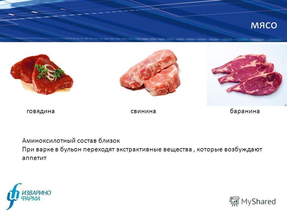 мясо говядинабаранинасвинина Аминоксилотный состав близок При варке в бульон переходят экстрактивные вещества, которые возбуждают аппетит
