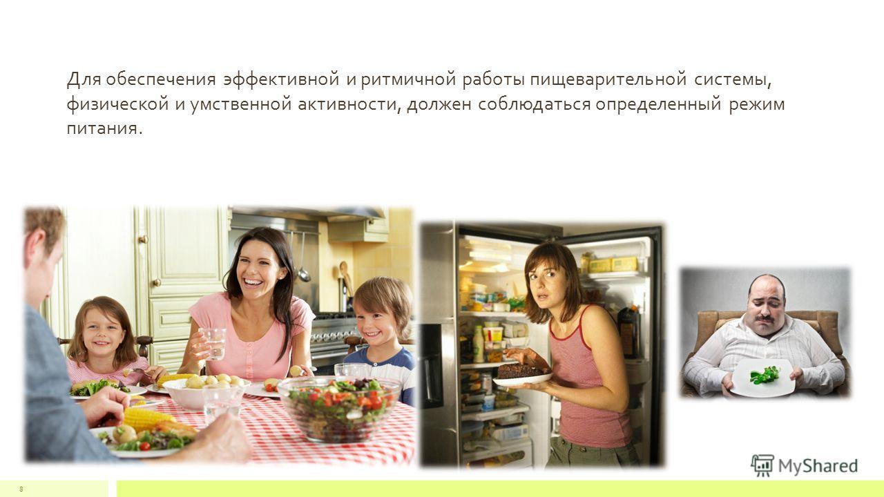 8 Для обеспечения эффективной и ритмичной работы пищеварительной системы, физической и умственной активности, должен соблюдаться определенный режим питания.
