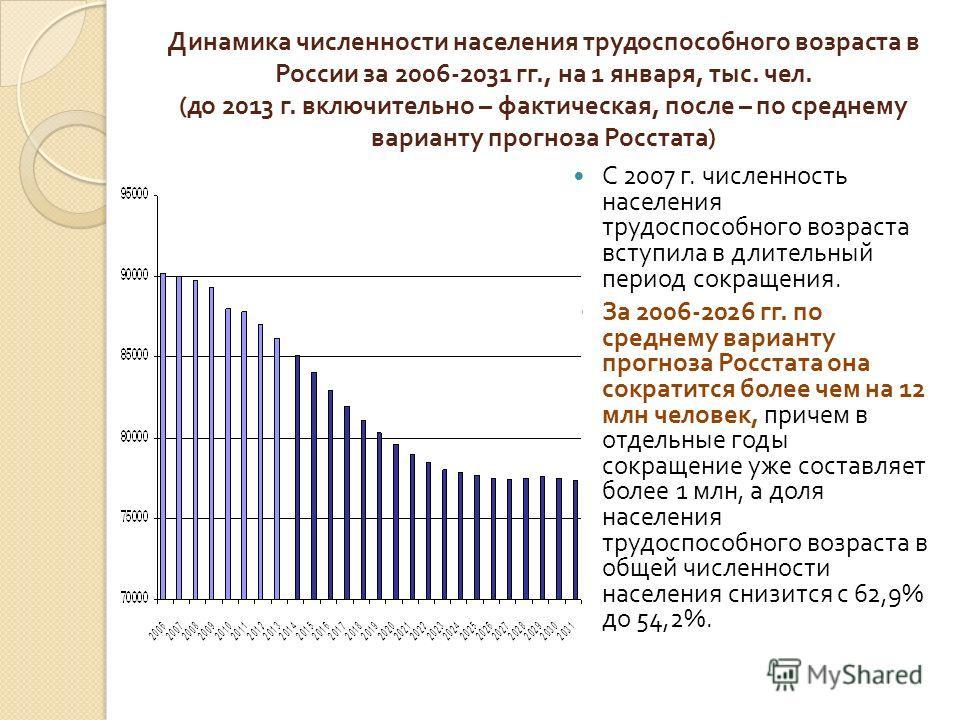 Динамика численности населения трудоспособного возраста в России за 2006-2031 гг., на 1 января, тыс. чел. ( до 2013 г. включительно – фактическая, после – по среднему варианту прогноза Росстата ) С 2007 г. численность населения трудоспособного возрас