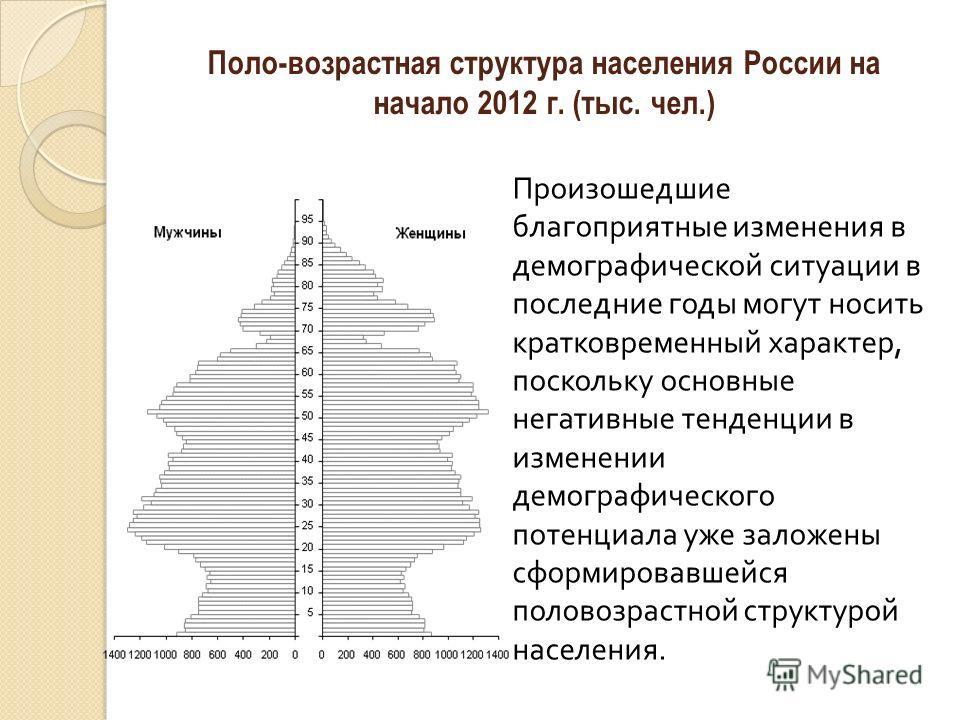 Поло-возрастная структура населения России на начало 2012 г. (тыс. чел.) Произошедшие благоприятные изменения в демографической ситуации в последние годы могут носить кратковременный характер, поскольку основные негативные тенденции в изменении демог