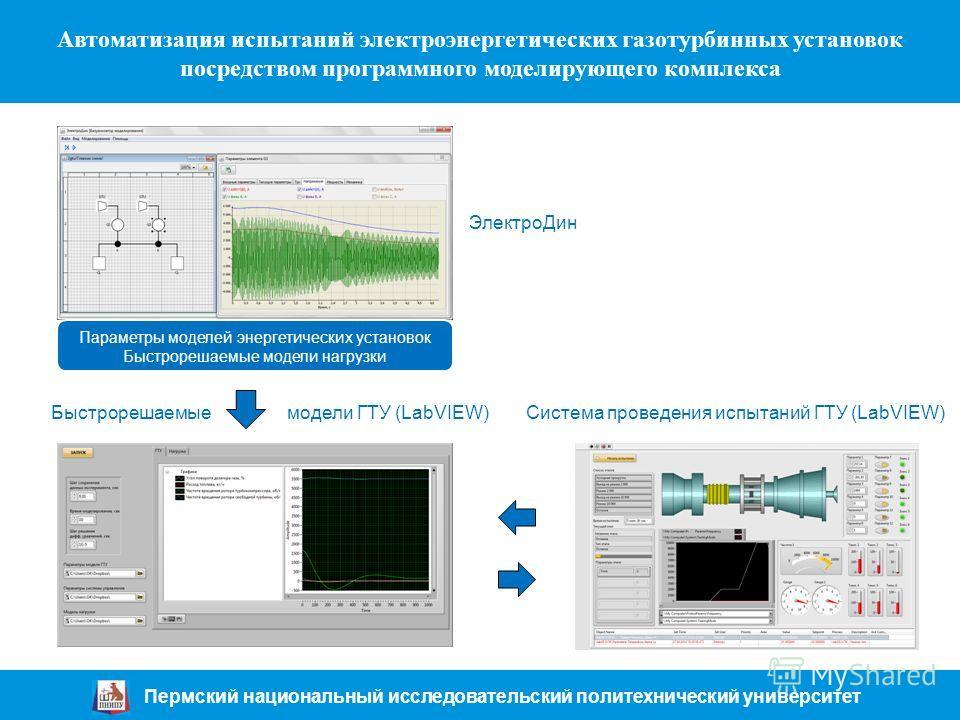 Автоматизация испытаний электроэнергетических газотурбинных установок посредством программного моделирующего комплекса Параметры моделей энергетических установок Быстрорешаемые модели нагрузки Пермский национальный исследовательский политехнический у