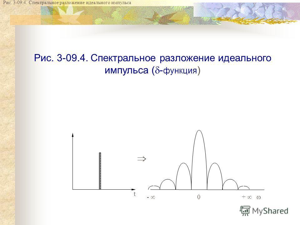 - + 0 t Рис. 3-09.4. Спектральное разложение идеального импульса ( - функция ) Рис. 3-09.4. Спектральное разложение идеального импульса