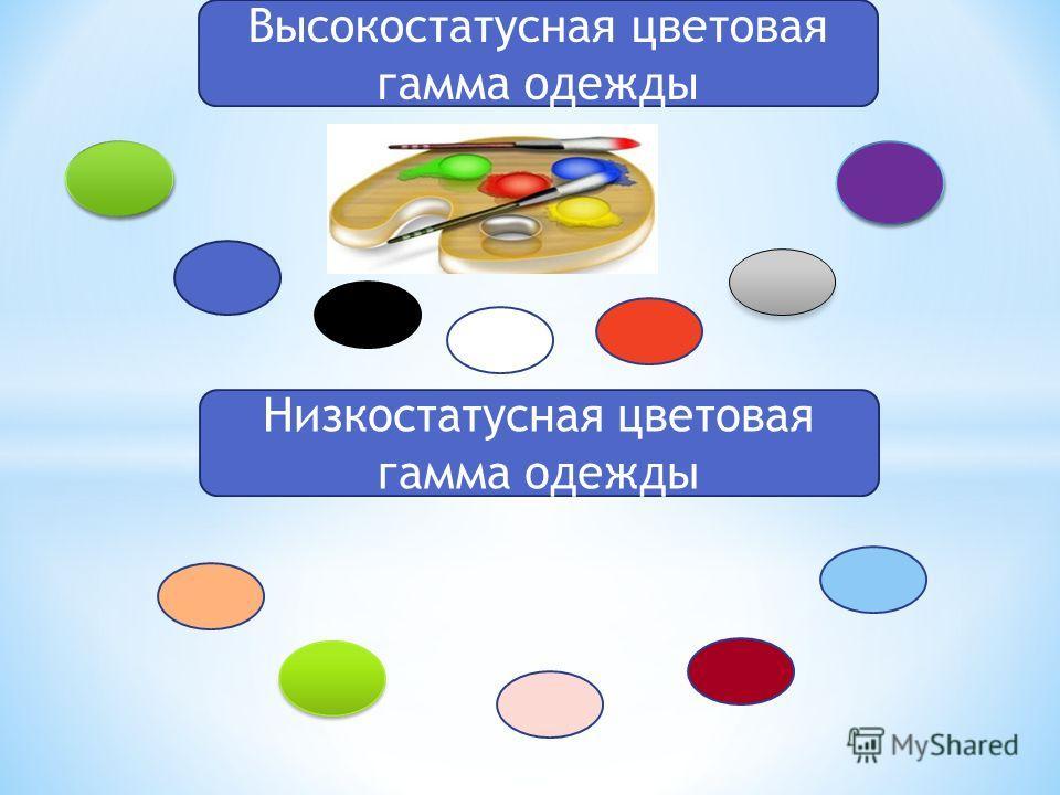 Высокостатусная цветовая гамма одежды Низкостатусная цветовая гамма одежды