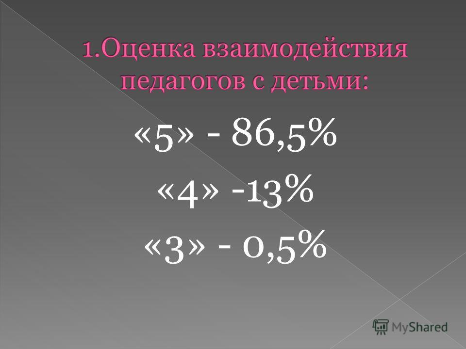 «5» - 86,5% «4» -13% «3» - 0,5%