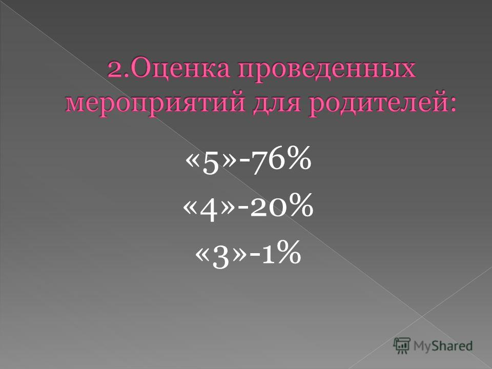 «5»-76% «4»-20% «3»-1%