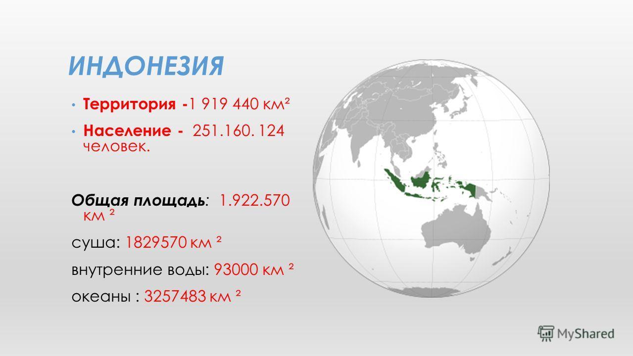 Территория - 1 919 440 км² Население - 251.160. 124 человек. Общая площадь : 1.922.570 км ² суша: 1829570 км ² внутренние воды: 93000 км ² океаны : 3257483 км ² ИНДОНЕЗИЯ
