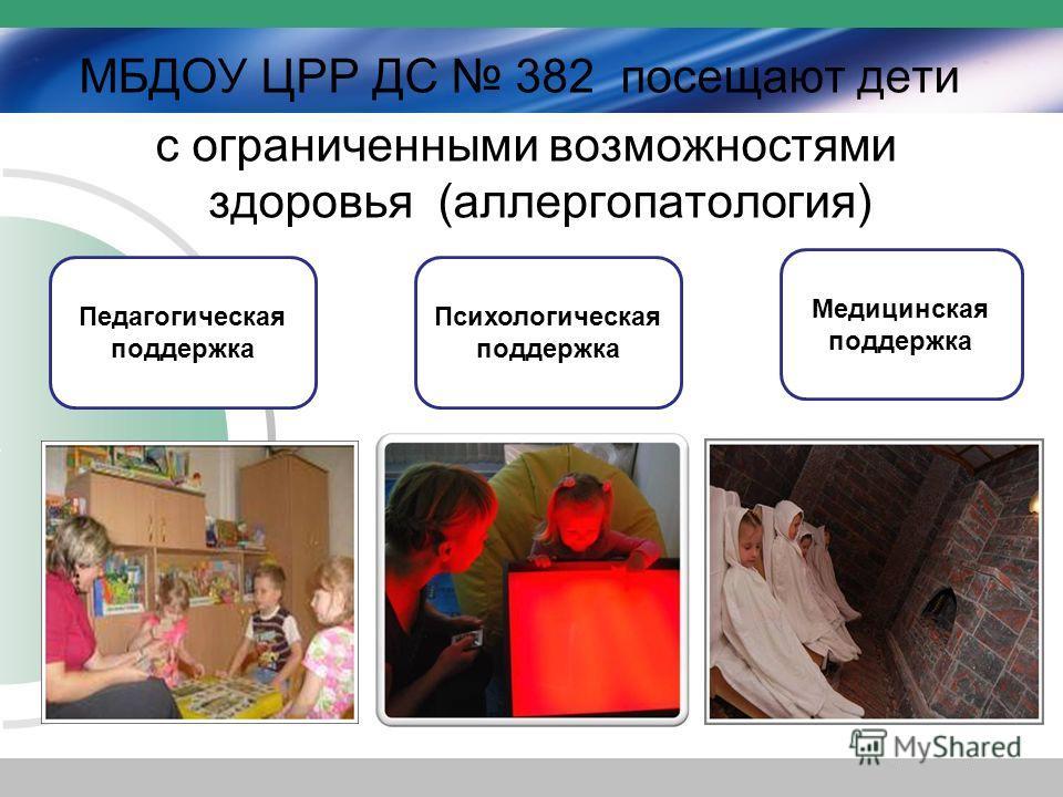 МБДОУ ЦРР ДС 382 посещают дети с ограниченными возможностями здоровья (аллергопатология) Педагогическая поддержка Психологическая поддержка Медицинская поддержка