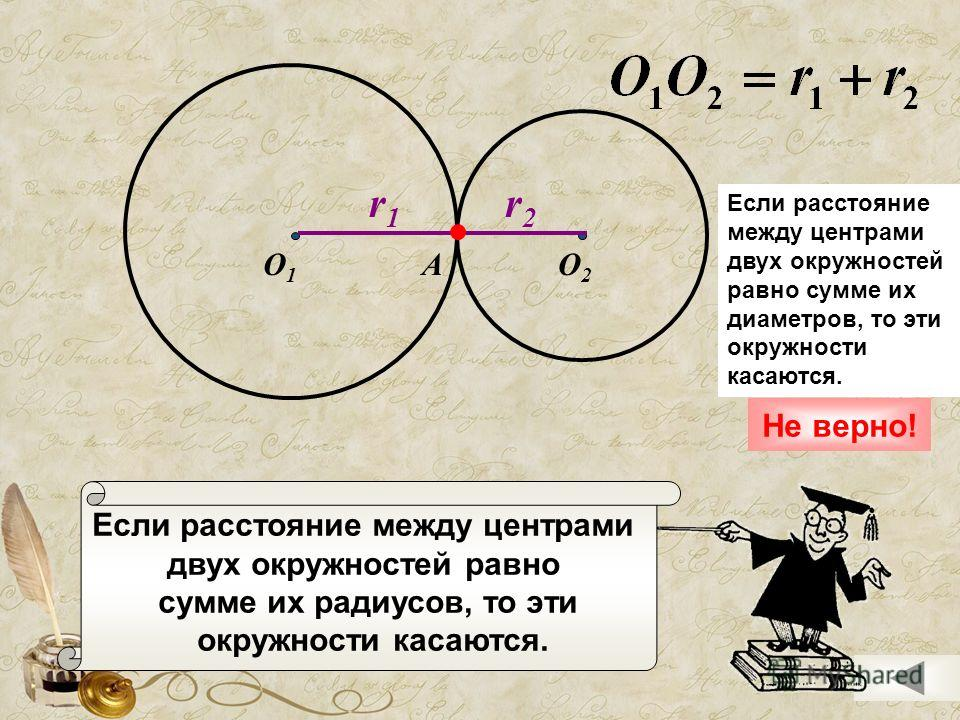Если расстояние между центрами двух окружностей равно сумме их радиусов, то эти окружности касаются. О1О1 О2О2 r1r1 r2r2 А Не верно! Если расстояние между центрами двух окружностей равно сумме их диаметров, то эти окружности касаются.