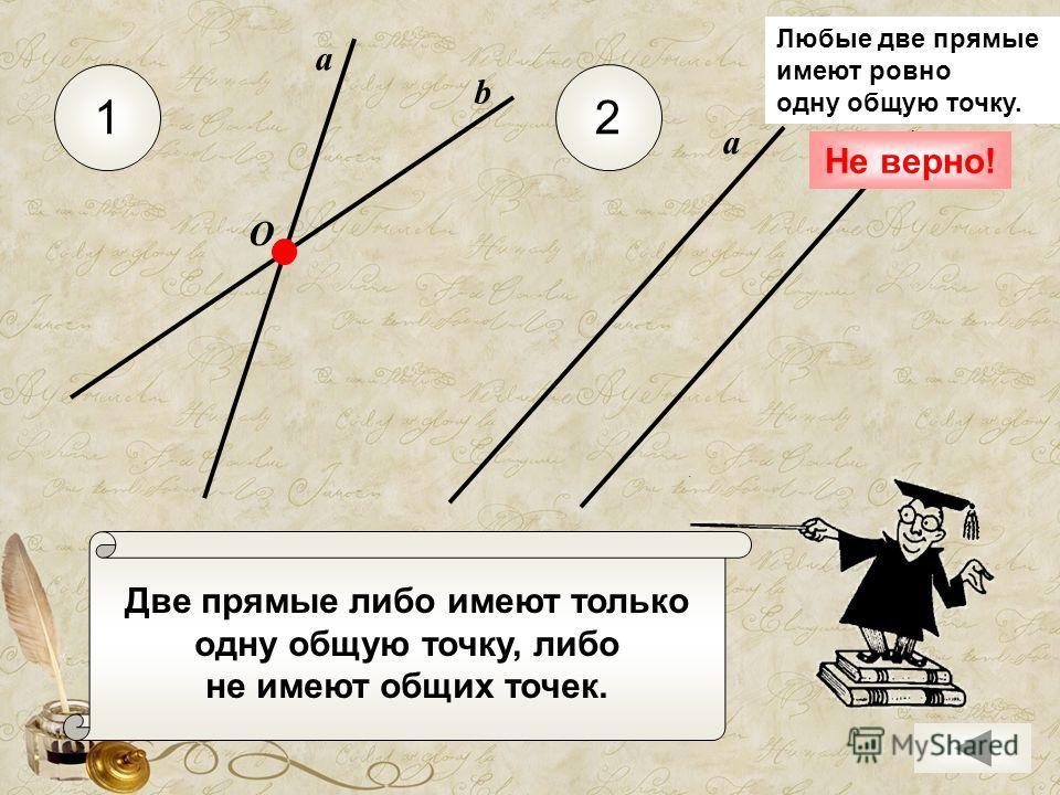 Две прямые либо имеют только одну общую точку, либо не имеют общих точек. 12 b O а b а Любые две прямые имеют ровно одну общую точку. Не верно!