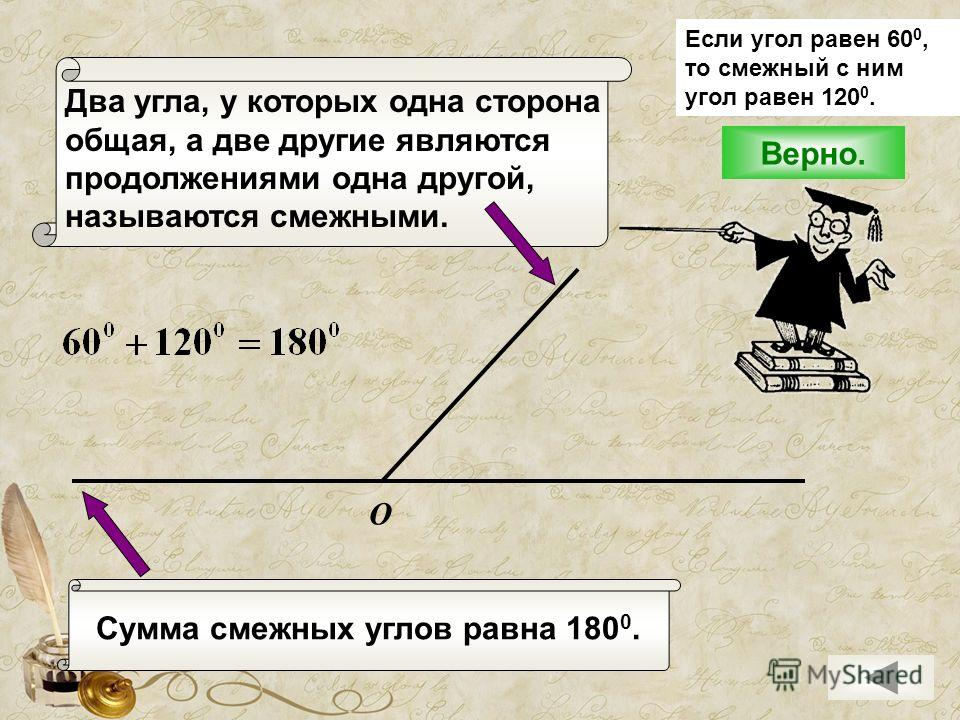 Сумма смежных углов равна 180 0. Два угла, у которых одна сторона общая, а две другие являются продолжениями одна другой, называются смежными. О Если угол равен 60 0, то смежный с ним угол равен 120 0. Верно.