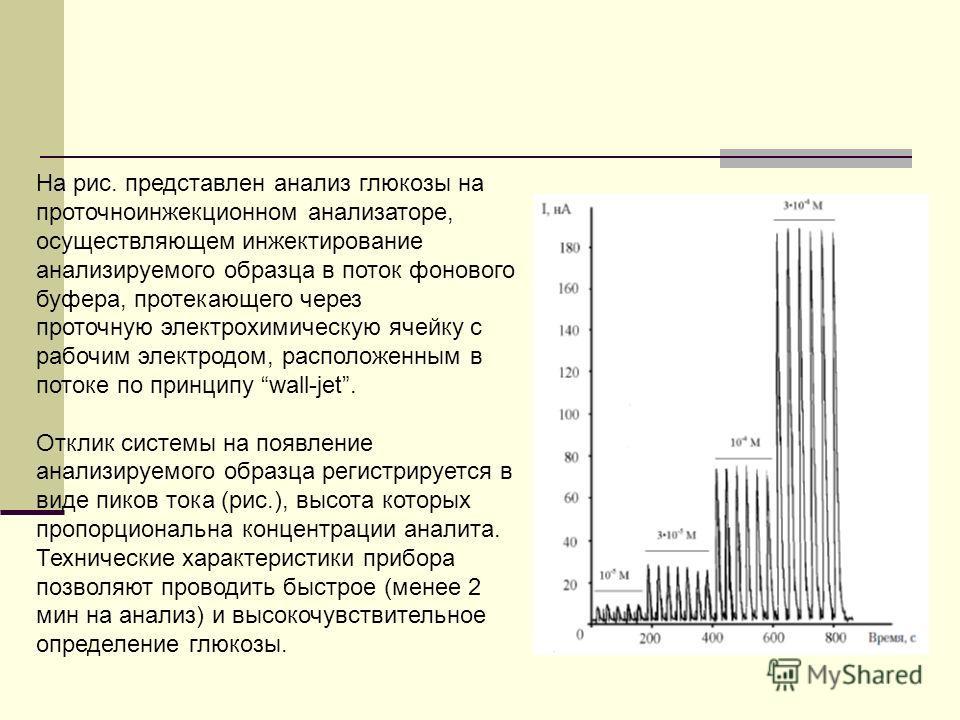 На рис. представлен анализ глюкозы на проточноинжекционном анализаторе, осуществляющем инжектирование анализируемого образца в поток фонового буфера, протекающего через проточную электрохимическую ячейку с рабочим электродом, расположенным в потоке п