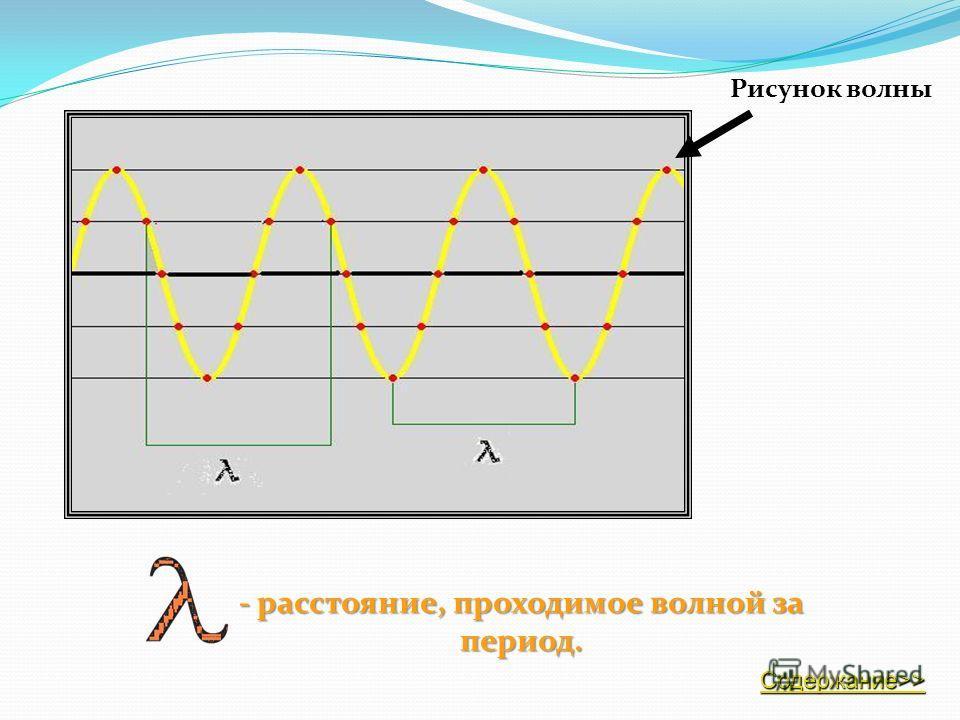 Длина волны Длина волны – расстояние между двумя ближайшими частицами, колеблющимися в одинаковых фазах. Содержание>> Содержание>>