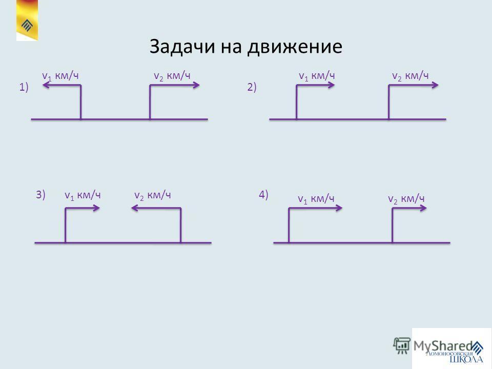 Задачи на движение 1)2) 3)4) v 2 км/ч v 1 км/ч v 2 км/ч