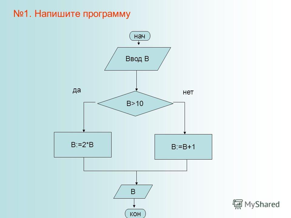 1. Напишите программу Ввод B B>10 B:=2*B B:=B+1 да нет нач кон B