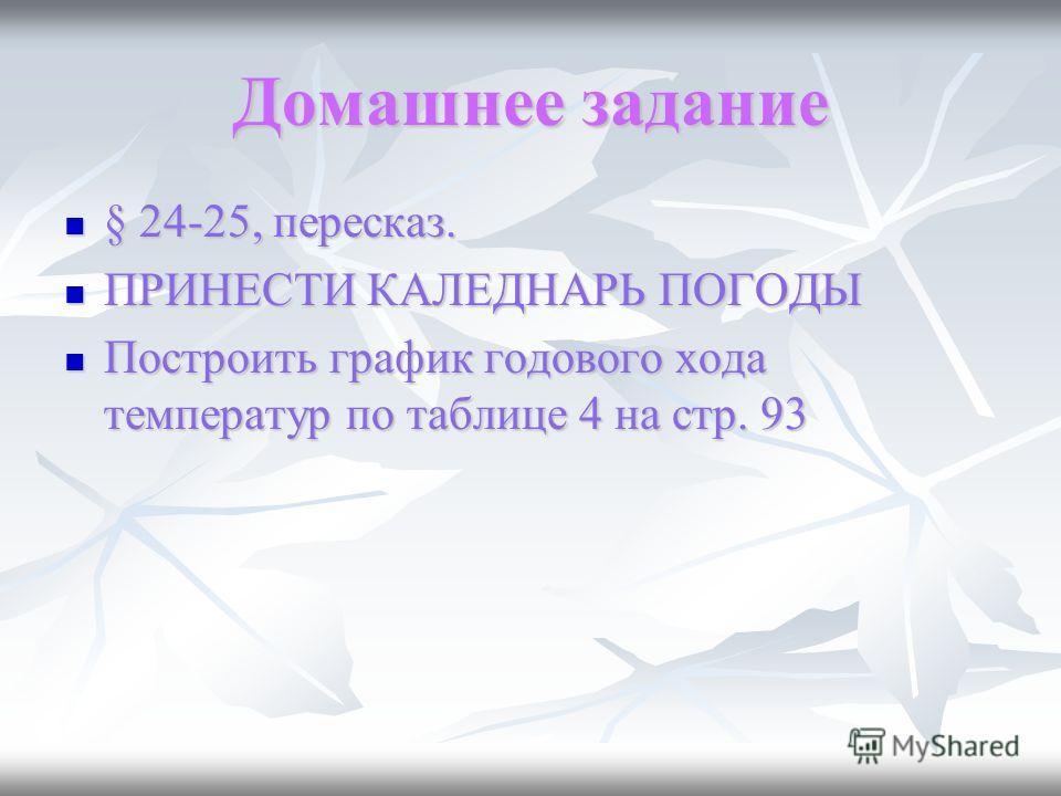 Домашнее задание § 24-25, пересказ. § 24-25, пересказ. ПРИНЕСТИ КАЛЕДНАРЬ ПОГОДЫ ПРИНЕСТИ КАЛЕДНАРЬ ПОГОДЫ Построить график годового хода температур по таблице 4 на стр. 93 Построить график годового хода температур по таблице 4 на стр. 93