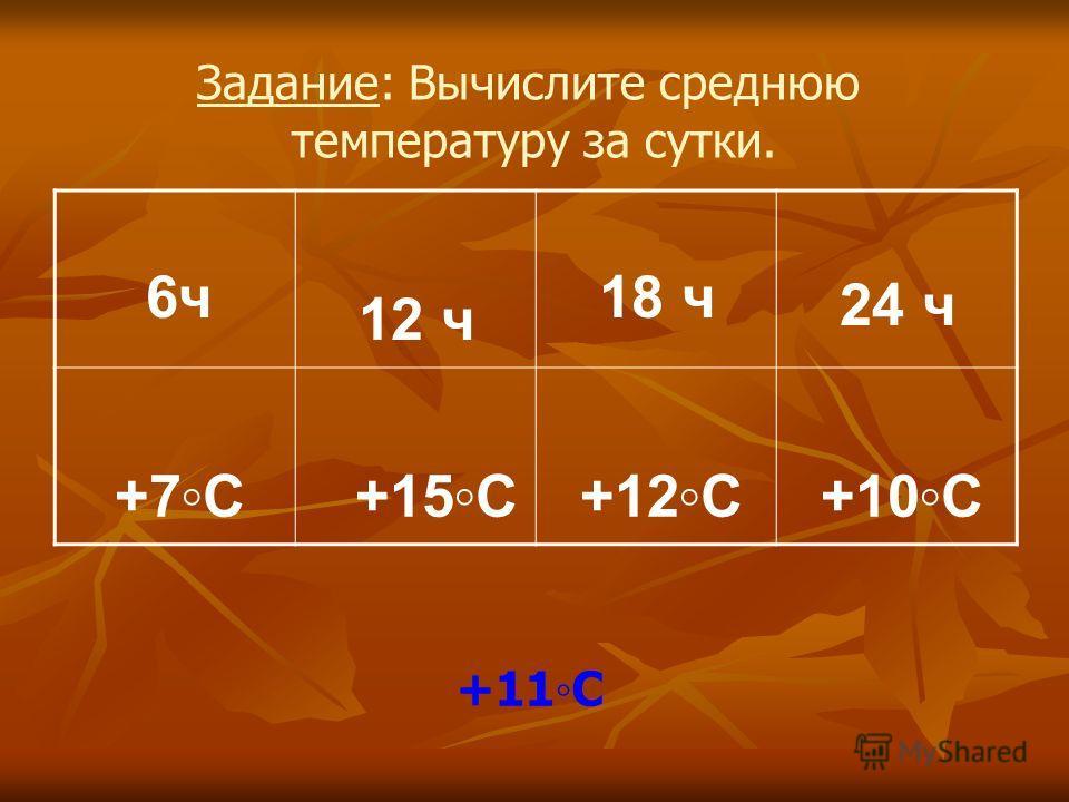 6ч 12 ч 18 ч 24 ч +7С +15С +12С +10С +11С Задание: Вычислите среднюю температуру за сутки.