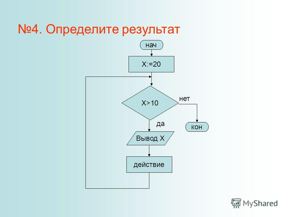 4. Определите результат X>10 действие да нет X:=20 нач Вывод X кон