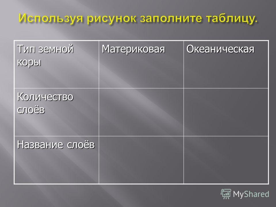 Тип земной коры МатериковаяОкеаническая Количество слоёв Название слоёв