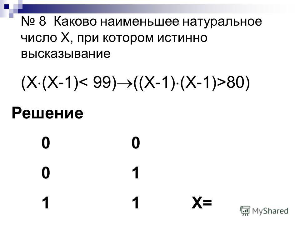 8 Каково наименьшее натуральное число X, при котором истинно высказывание (X (X-1) 80) Решение0 01 11 X=