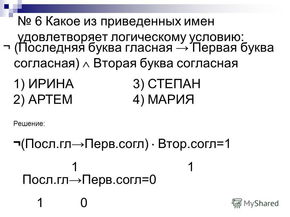 6 Какое из приведенных имен удовлетворяет логическому условию: ¬ (Последняя буква гласная Первая буква согласная) Вторая буква согласная 1) ИРИНА 3) СТЕПАН 2) АРТЕМ 4) МАРИЯ Решение: ¬(Посл.глПерв.согл) Втор.согл=1 1 Посл.глПерв.согл=0 10