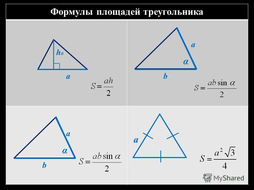 Формулы площадей треугольника a haha b a α b a α a