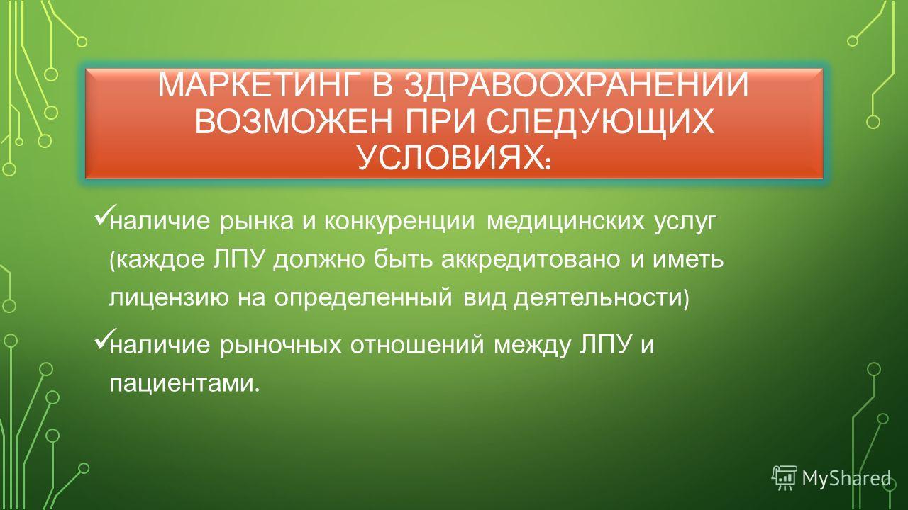презентации здравоохранение в россии