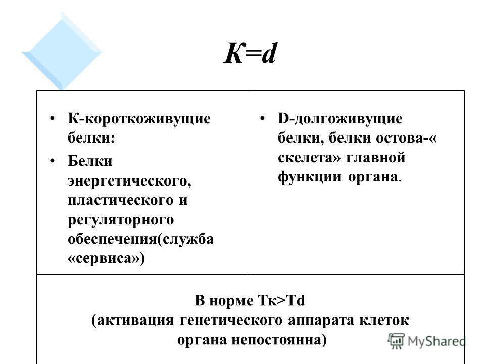 К=d К-короткоживущие белки: Белки энергетического, пластического и регуляторного обеспечения(служба «сервиса») D-долгоживущие белки, белки остова-« скелета» главной функции органа. В норме Тк>Тd (активация генетического аппарата клеток органа непосто