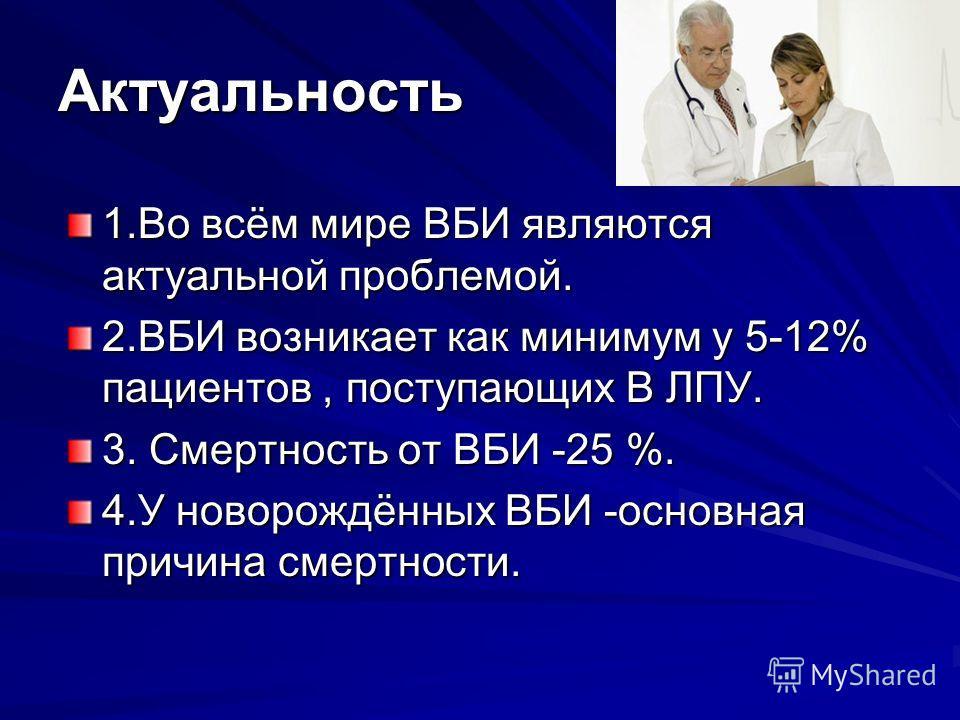 Актуальность 1.Во всём мире ВБИ являются актуальной проблемой. 2.ВБИ возникает как минимум у 5-12% пациентов, поступающих В ЛПУ. 3. Смертность от ВБИ -25 %. 4.У новорождённых ВБИ -основная причина смертности.
