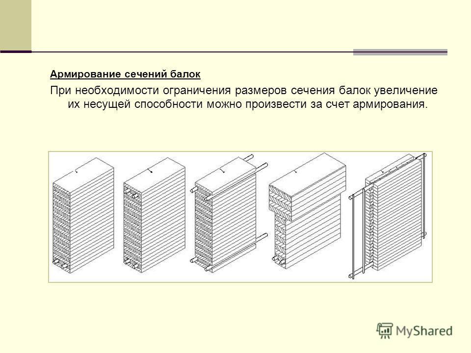 Армирование сечений балок При необходимости ограничения размеров сечения балок увеличение их несущей способности можно произвести за счет армирования.