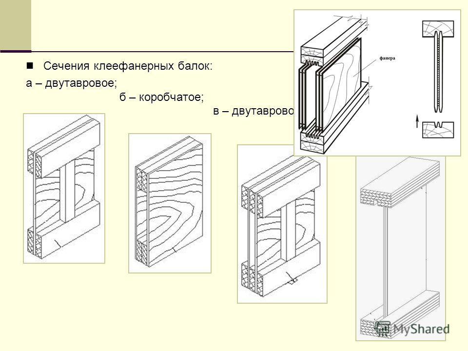 Сечения клеефанерных балок: Сечения клеефанерных балок: а – двутавровое; б – коробчатое; в – двутаврово-коробчатое; г – двутавровое цельнофанерное