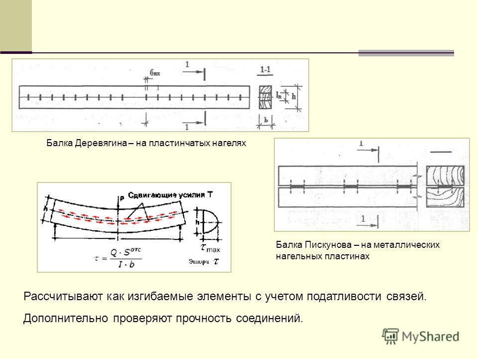 Балка Деревягина – на пластинчатых нагелях Балка Пискунова – на металлических нагельных пластинах Рассчитывают как изгибаемые элементы с учетом податливости связей. Дополнительно проверяют прочность соединений.