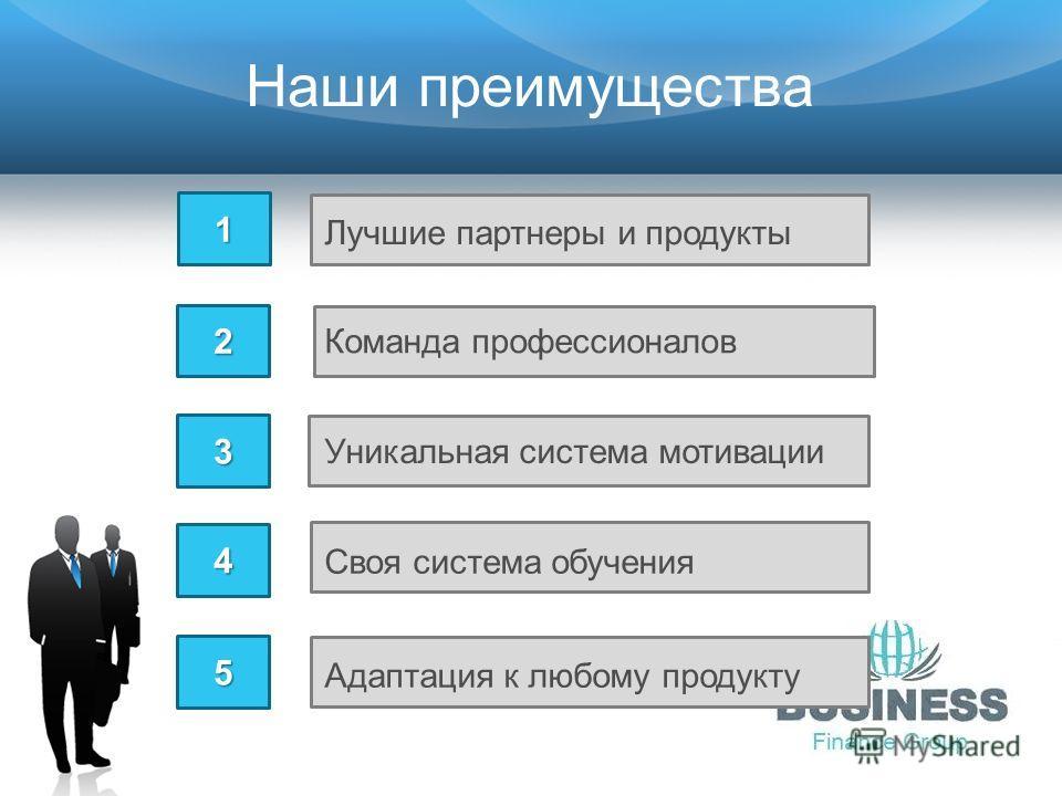 Наши преимущества 2 3 4 5 1 Команда профессионалов Своя система обучения Адаптация к любому продукту Уникальная система мотивации Лучшие партнеры и продукты