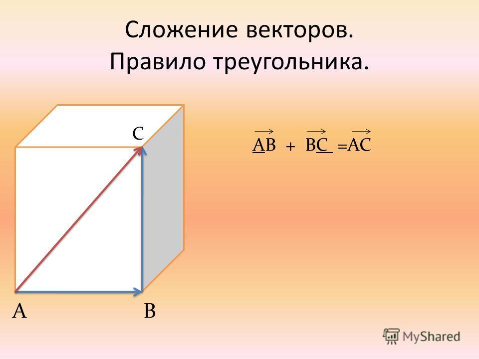 Сложение векторов. Правило треугольника. C AB + BC =AC AB