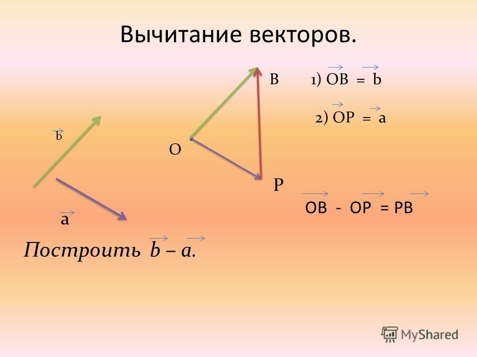 а b Вычитание векторов. О В Р ОВ - ОР = РВ 1) ОВ = b 2) ОР = a Построить b – a.