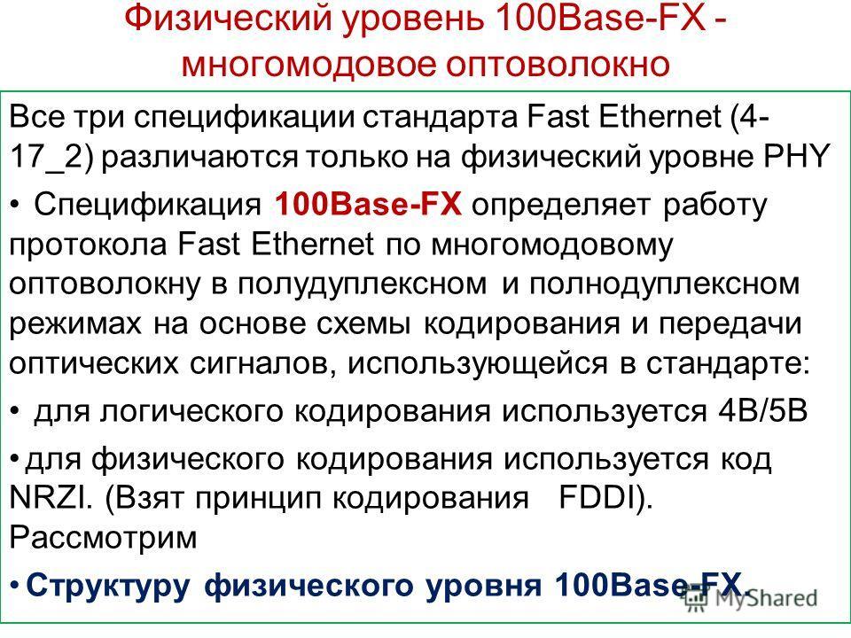 Физический уровень 100Base-FX - многомодовое оптоволокно Все три спецификации стандарта Fast Ethernet (4- 17_2) различаются только на физический уровне PHY Спецификация 100Base-FX определяет работу протокола Fast Ethernet по многомодовому оптоволокну